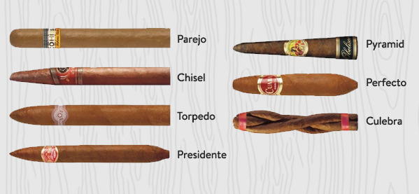 How To Choose A Cigar Shape