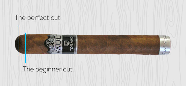 How To Cut A Cigar The Right Way Before Smoking